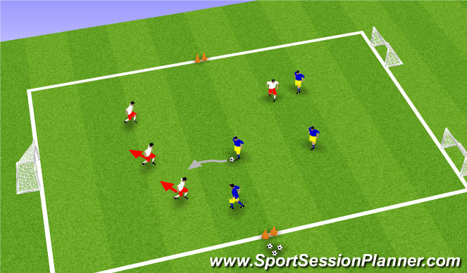 Football/Soccer Session Plan Drill (Colour): 4v4 - offset goals