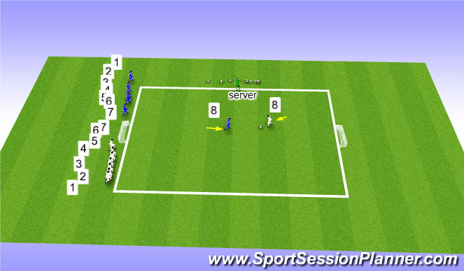 Football/Soccer Session Plan Drill (Colour): Dribbling frenzy