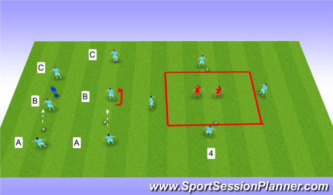 Football/Soccer Session Plan Drill (Colour): simple ball control drills