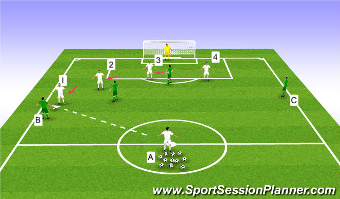 Football/Soccer Session Plan Drill (Colour): Defending as a back four
