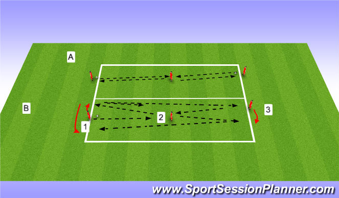 Football/Soccer Session Plan Drill (Colour): short passing drill