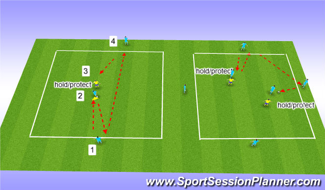 Football/Soccer Session Plan Drill (Colour): Ball protection