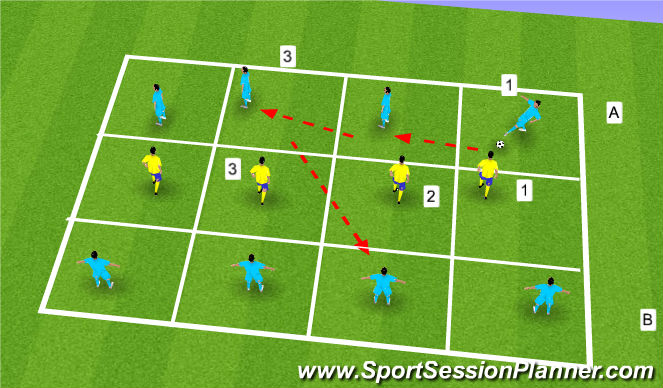 Football/Soccer Session Plan Drill (Colour): Defending through lines