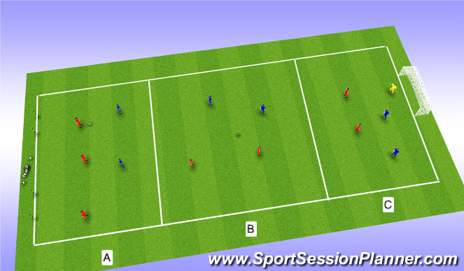 Football/Soccer Session Plan Drill (Colour): SSG Turning to create opportunities