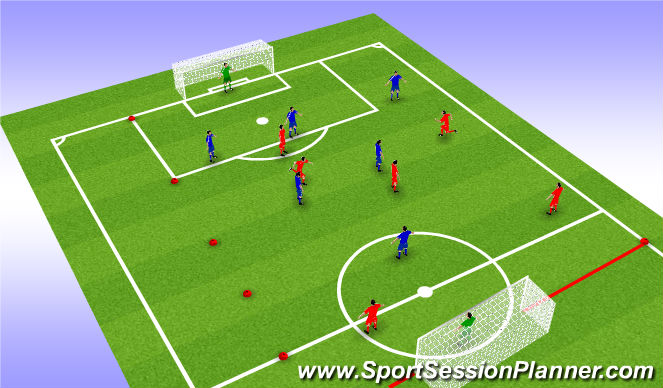 Football/Soccer Session Plan Drill (Colour): SSG (6v6 + GK's)