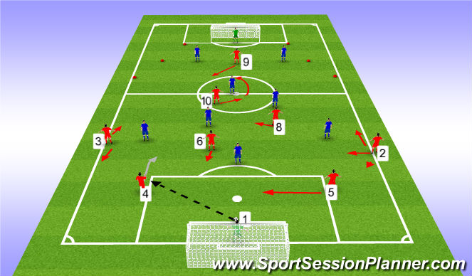 Football/Soccer Session Plan Drill (Colour): SSG (9v9)