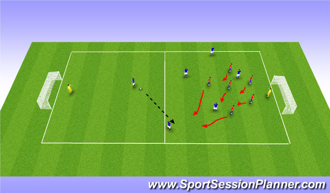 Football/Soccer Session Plan Drill (Colour): Defending to counter