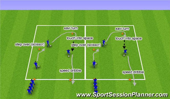 Football/Soccer Session Plan Drill (Colour): 1v1, turn and speed dribble