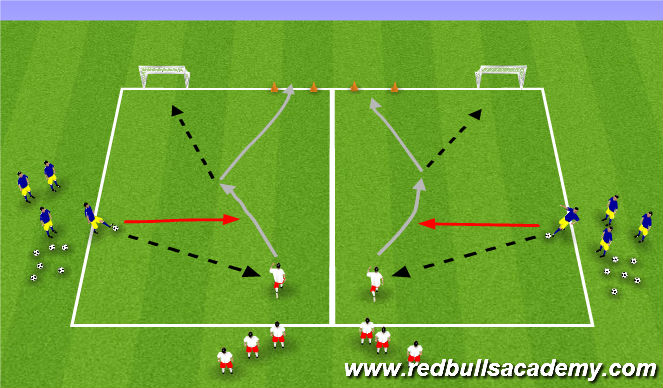 Football/Soccer Session Plan Drill (Colour): Attacking/Defending II