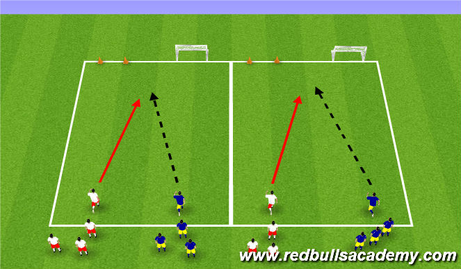 Football/Soccer Session Plan Drill (Colour): Attacking/Defending I