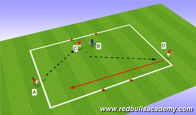 Football/Soccer Session Plan Drill (Colour): Theme 1, 2