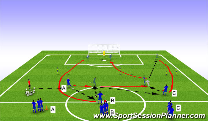 Football/Soccer Session Plan Drill (Colour): Combination Play and Crossing