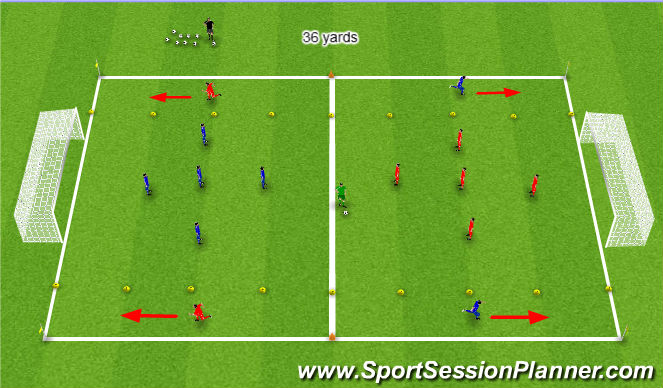 Football/Soccer Session Plan Drill (Colour): 5v5+1 with Wingers