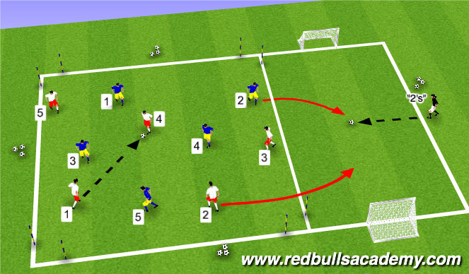 Football/Soccer Session Plan Drill (Colour): Small Sided Game I
