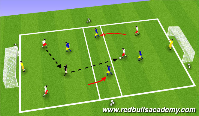 Football/Soccer Session Plan Drill (Colour): Small Sided Game II