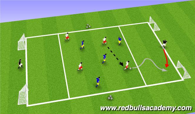 Football/Soccer Session Plan Drill (Colour): Small Sided Game III