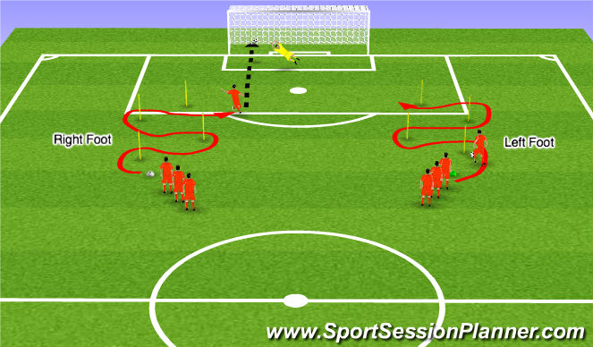 Football/Soccer Session Plan Drill (Colour): Ball work & finishing