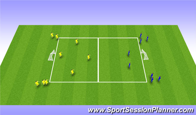 Football/Soccer Session Plan Drill (Colour): 4 v 2 Combination Activity