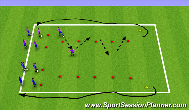 Football/Soccer Session Plan Drill (Colour): Passing & Receiving Slalom