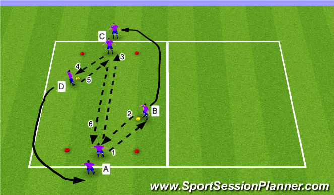 Football/Soccer Session Plan Drill (Colour): Diamond Sequence - Short/Short/Long