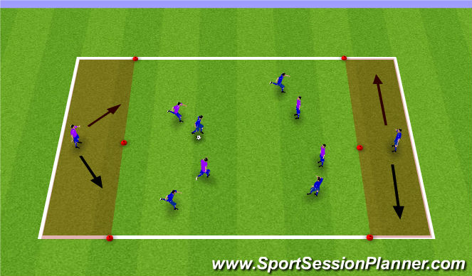 Football/Soccer Session Plan Drill (Colour): SSG: Endzone Players