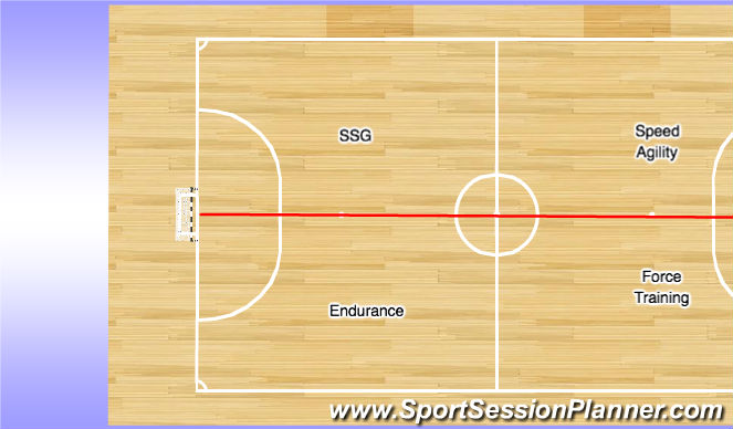 Futsal Session Plan Drill (Colour): Circuit Layout