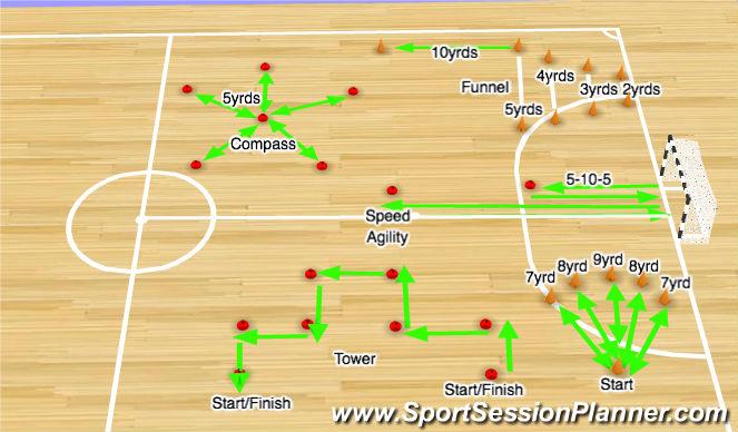 Futsal: Brams Soccer-Fit Session 1 (Physical: Endurance, Senior)