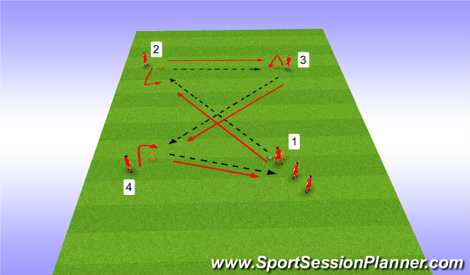 Football/Soccer Session Plan Drill (Colour): pass and follow