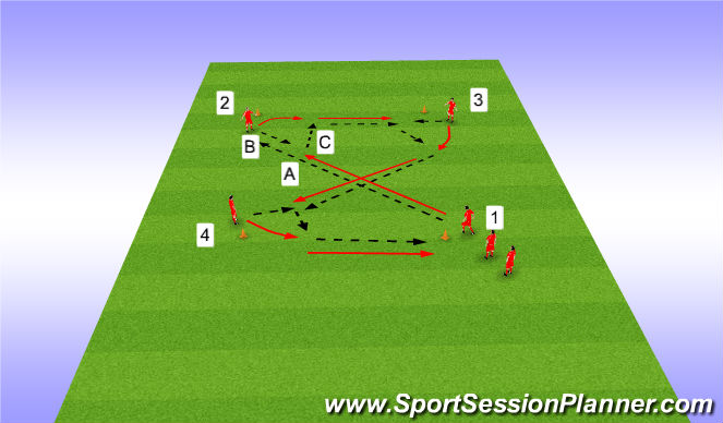 Football/Soccer Session Plan Drill (Colour): 1 - 2 lay off