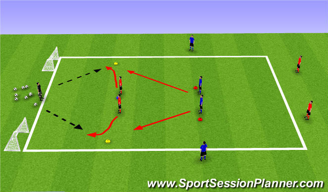 Football/Soccer Session Plan Drill (Colour): 2v1 Playing Out the Back