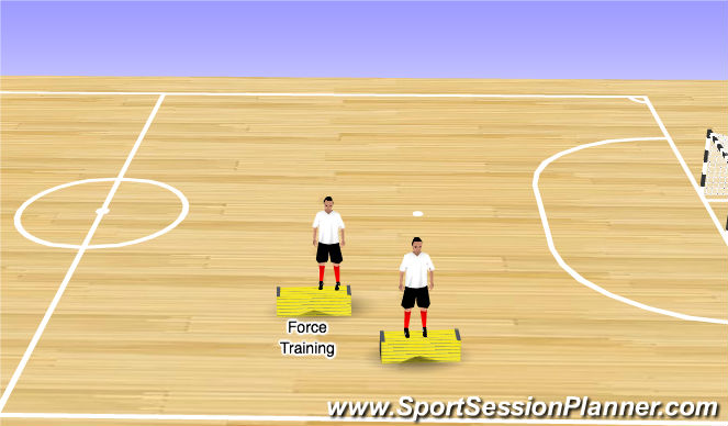 Futsal Session Plan Drill (Colour): Force Training
