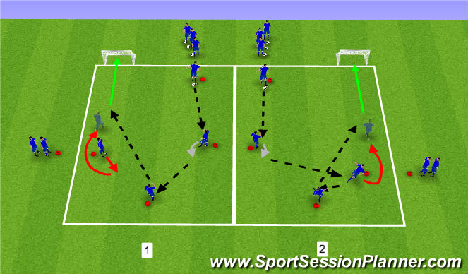 Football/Soccer Session Plan Drill (Colour): Progression 1 and 2
