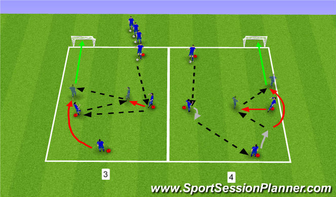 Football/Soccer Session Plan Drill (Colour): Progression 3 and 4