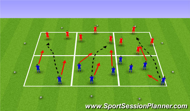 Football/Soccer Session Plan Drill (Colour): 2v2/3v3/4v4