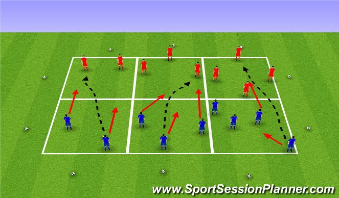 Football/Soccer Session Plan Drill (Colour): 2v2/3v3/4v4