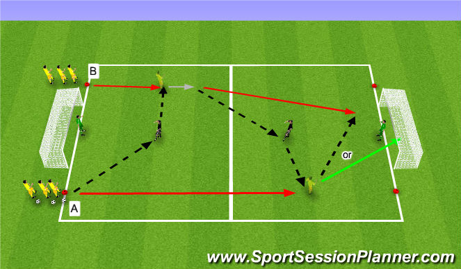 Football/Soccer Session Plan Drill (Colour): Finish or Lay Off