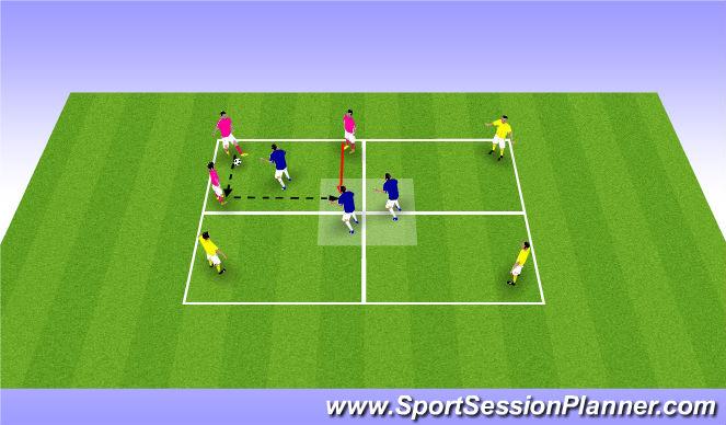 Football/Soccer Session Plan Drill (Colour): 3v1 4 Square