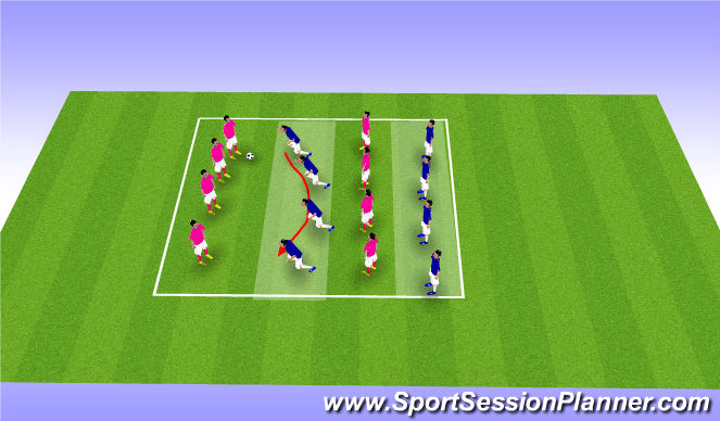 Football/Soccer Session Plan Drill (Colour): Deny Penetration
