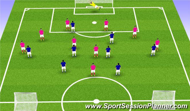 Football/Soccer Session Plan Drill (Colour): 9v8