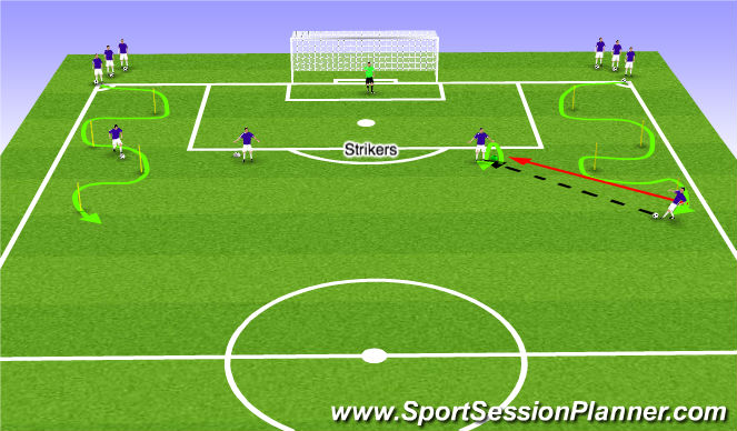 Football/Soccer Session Plan Drill (Colour): Ball work, turning & finishing