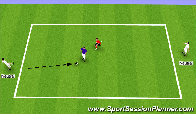 Football/Soccer Session Plan Drill (Colour): 1v1 Tuning Activity