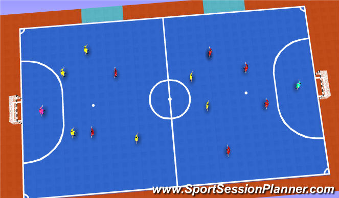 Futsal Session Plan Drill (Colour): Two team possession