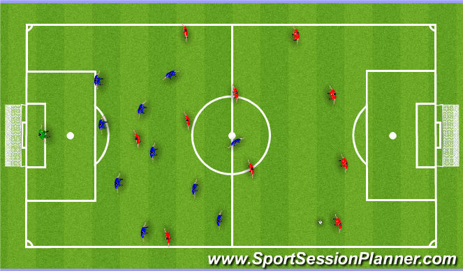 Football/Soccer Session Plan Drill (Colour): 11v11 Game - Defensive Shape (Dropping)