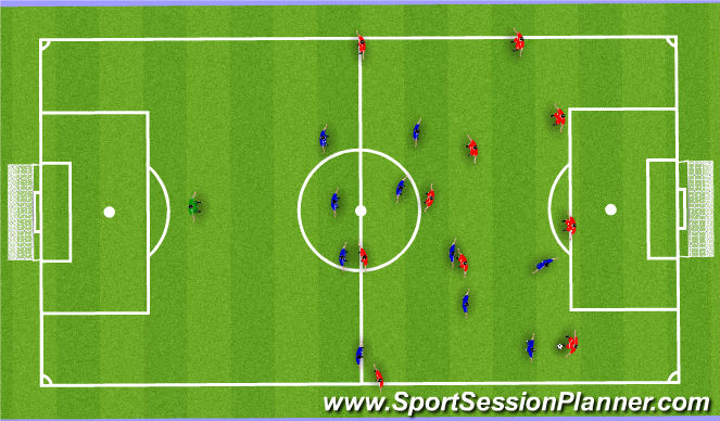 Football/Soccer Session Plan Drill (Colour): 11 v 11 Game - Defensive Shape (Pressing)