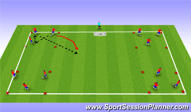 Football/Soccer: Forward runs without the ball (Tactical ...