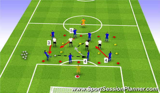 Football/Soccer Session Plan Drill (Colour): Triggers 3/4