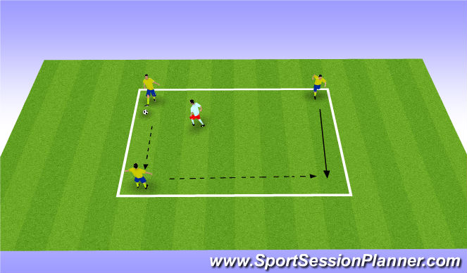 Football/Soccer Session Plan Drill (Colour): 3 v 1 Posiional Play