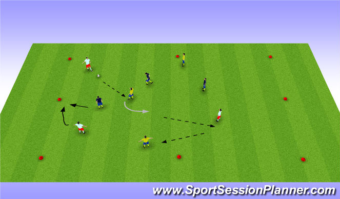 Football/Soccer Session Plan Drill (Colour): Rondo ( 3+3v3)