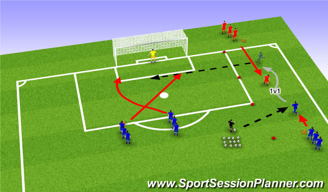 Football/Soccer Session Plan Drill (Colour): 1v1 On the Wings