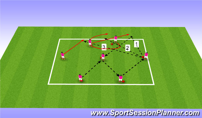 Football/Soccer Session Plan Drill (Colour): Skeletal